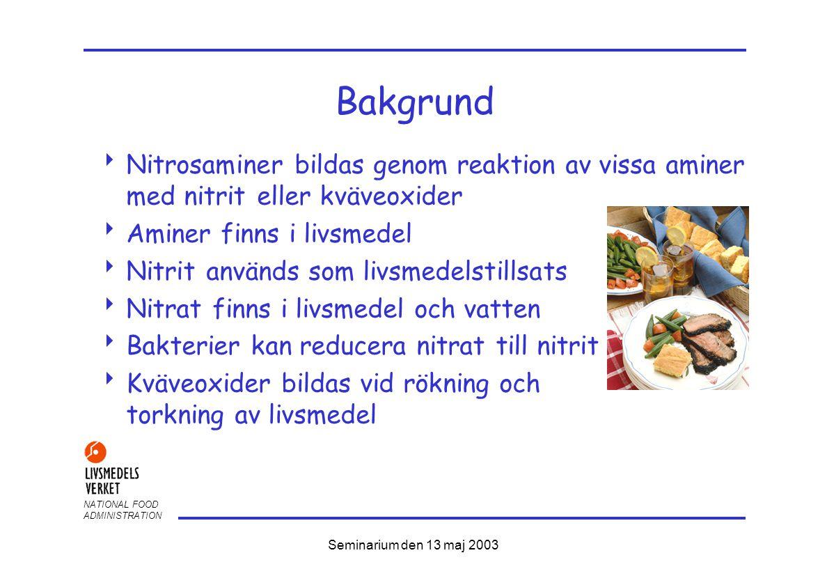 NATIONAL FOOD ADMINISTRATION Seminarium den 13 maj 2003 Bakgrund  Nitrosaminer bildas genom reaktion av vissa aminer med nitrit eller kväveoxider  Aminer finns i livsmedel  Nitrit används som livsmedelstillsats  Nitrat finns i livsmedel och vatten  Bakterier kan reducera nitrat till nitrit  Kväveoxider bildas vid rökning och torkning av livsmedel