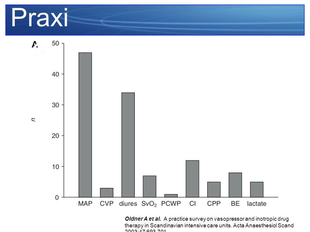 Praxi s Oldner A et al. A practice survey on vasopressor and inotropic drug therapy in Scandinavian intensive care units. Acta Anaesthesiol Scand 2003