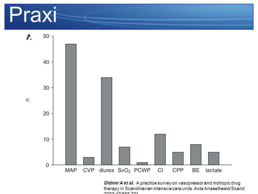 PAOP Statiska tryck * * * Michard F et al.Predicting fluid responsiveness in ICU patients.