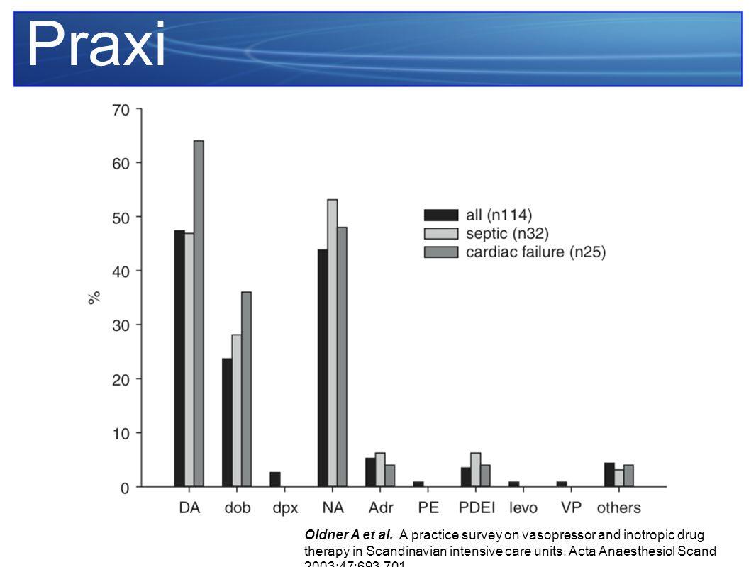Optimerin g Optimering av DO 2 hos kirurgiska och septiska patienter leder till förbättrad överlevnad/minskad morbiditet Optimeringsstudiernas effektivaste intervention är ökad volymstillförsel (inte val av farmaka) Expansion av intravaskulär volym är ändamålsenlig så länge SV ökar, därefter negativa effekter