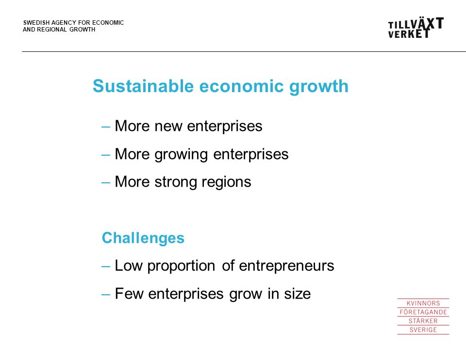 SWEDISH AGENCY FOR ECONOMIC AND REGIONAL GROWTH Sustainable economic growth – More new enterprises – More growing enterprises – More strong regions Challenges – Low proportion of entrepreneurs – Few enterprises grow in size