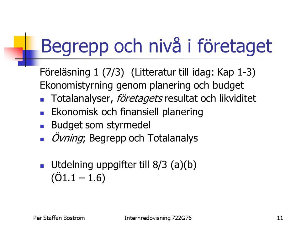 Per Staffan BoströmInternredovisning 722G7611 Begrepp och nivå i företaget Föreläsning 1 (7/3) (Litteratur till idag: Kap 1-3) Ekonomistyrning genom p