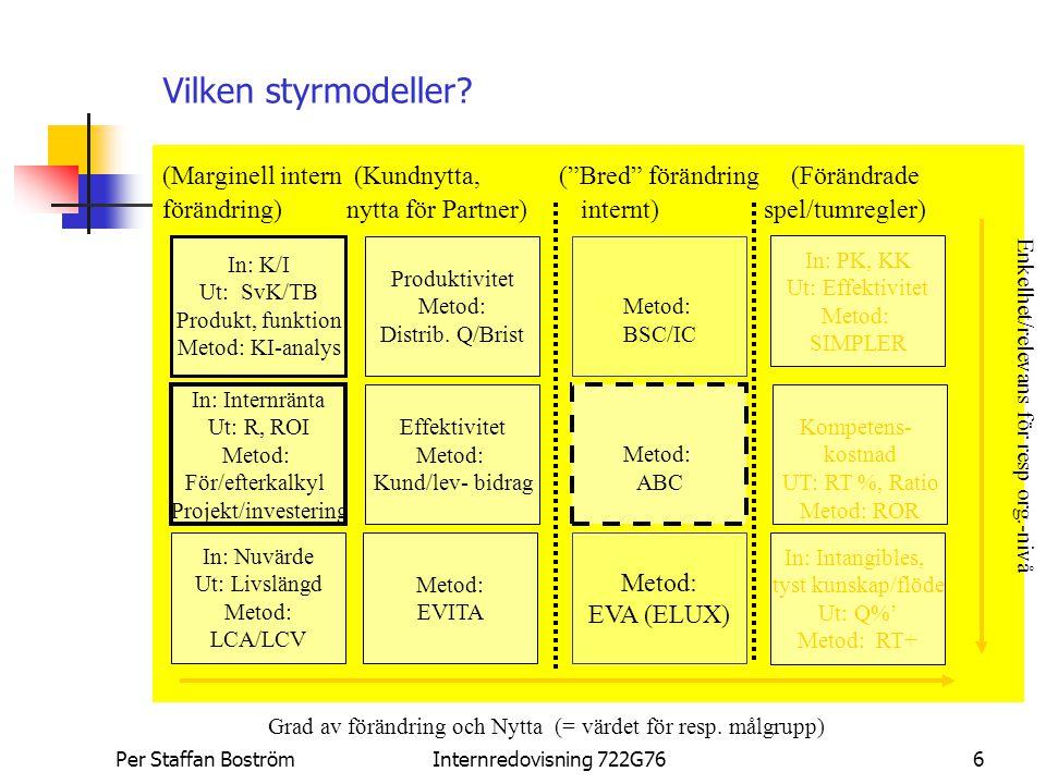 Per Staffan BoströmInternredovisning 722G766 In: K/I Ut: SvK/TB Produkt, funktion Metod: KI-analys In: Internränta Ut: R, ROI Metod: För/efterkalkyl P