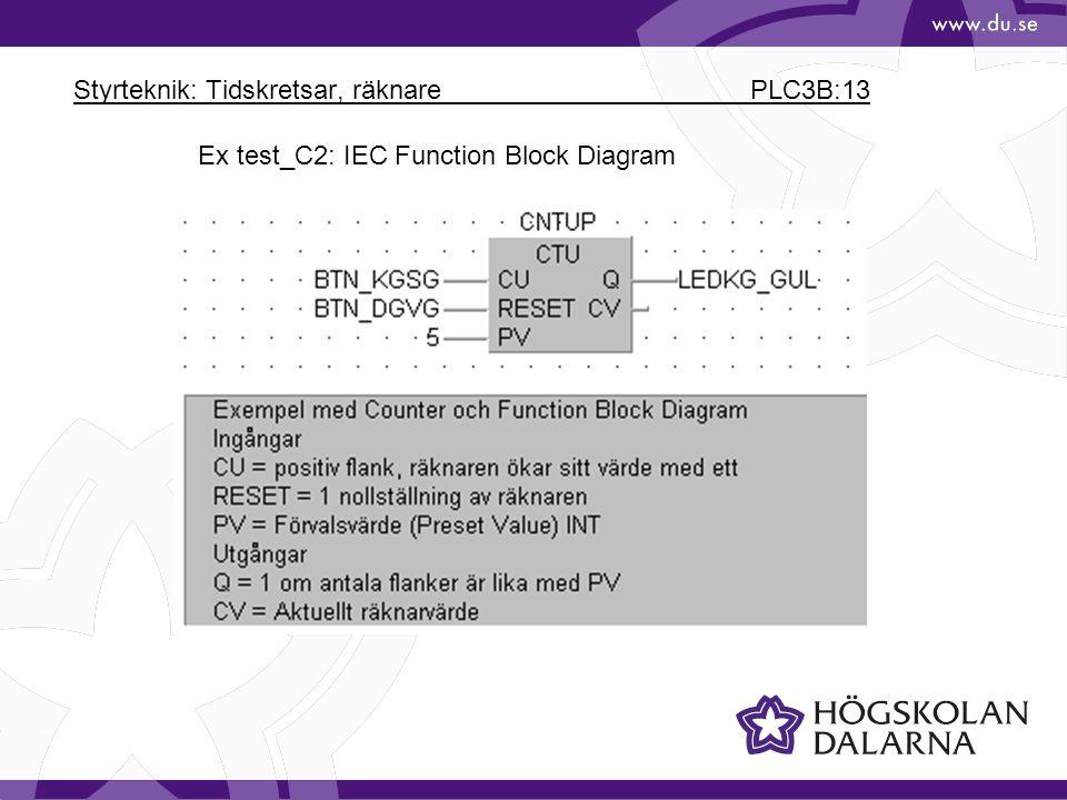 Styrteknik: Tidskretsar, räknare PLC3B:13 Ex test_C2: IEC Function Block Diagram