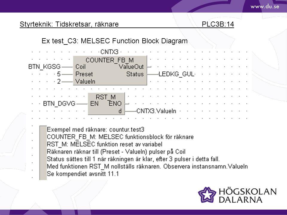 Styrteknik: Tidskretsar, räknare PLC3B:14 Ex test_C3: MELSEC Function Block Diagram