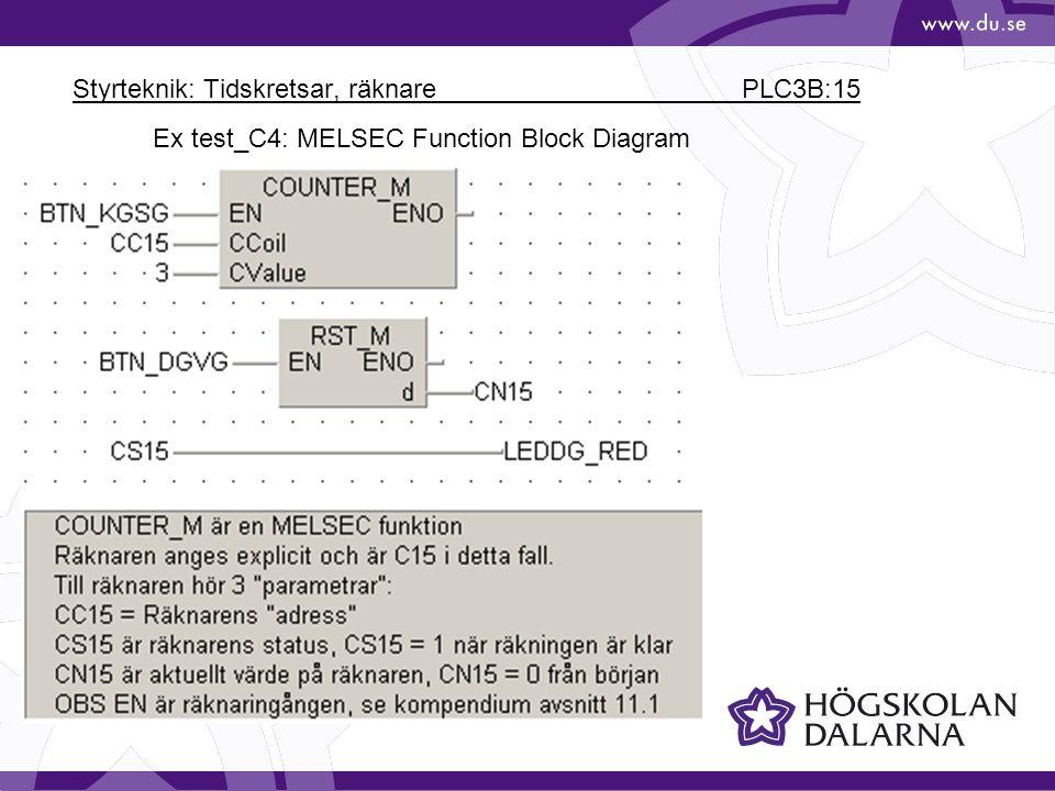 Styrteknik: Tidskretsar, räknare PLC3B:15 Ex test_C4: MELSEC Function Block Diagram