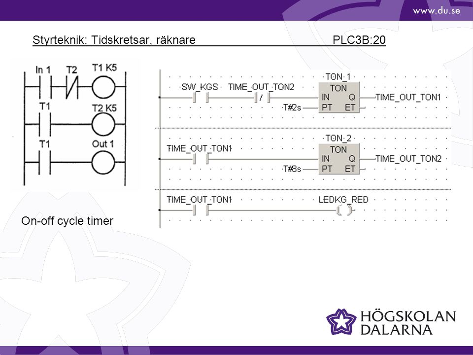 Styrteknik: Tidskretsar, räknare PLC3B:20 On-off cycle timer