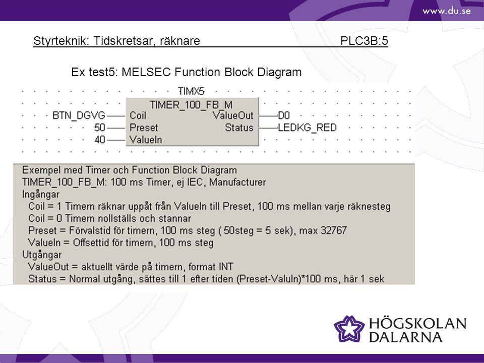Styrteknik: Tidskretsar, räknare PLC3B:5 Ex test5: MELSEC Function Block Diagram