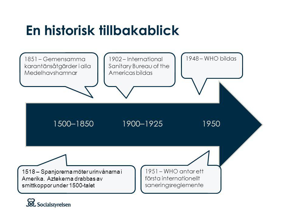 Att visa fotnot, datum, sidnummer Klicka på fliken Infoga och klicka på ikonen sidhuvud/sidfot Klistra in text: Klistra in texten, klicka på ikonen (Ctrl), välj Behåll endast text 200019801970 1969 – WHO antar ett interna- tionellt hälsoreglemente (IHR) 2005 – nya IHR antas av WHO:s medlemsländer 1981 – WHO reviderar reglementet till att omfatta enbart tre sjukdomar (pest, kolera och gula febern) 2007 – IHR träder i kraft 2007 – Sverige implementerar IHR genom ny lag...