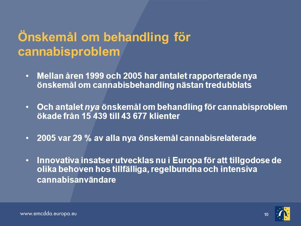 10 Önskemål om behandling för cannabisproblem Mellan åren 1999 och 2005 har antalet rapporterade nya önskemål om cannabisbehandling nästan tredubblats