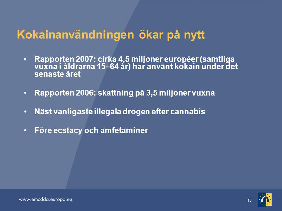 13 Kokainanvändningen ökar på nytt Rapporten 2007: cirka 4,5 miljoner européer (samtliga vuxna i åldrarna 15–64 år) har använt kokain under det senast