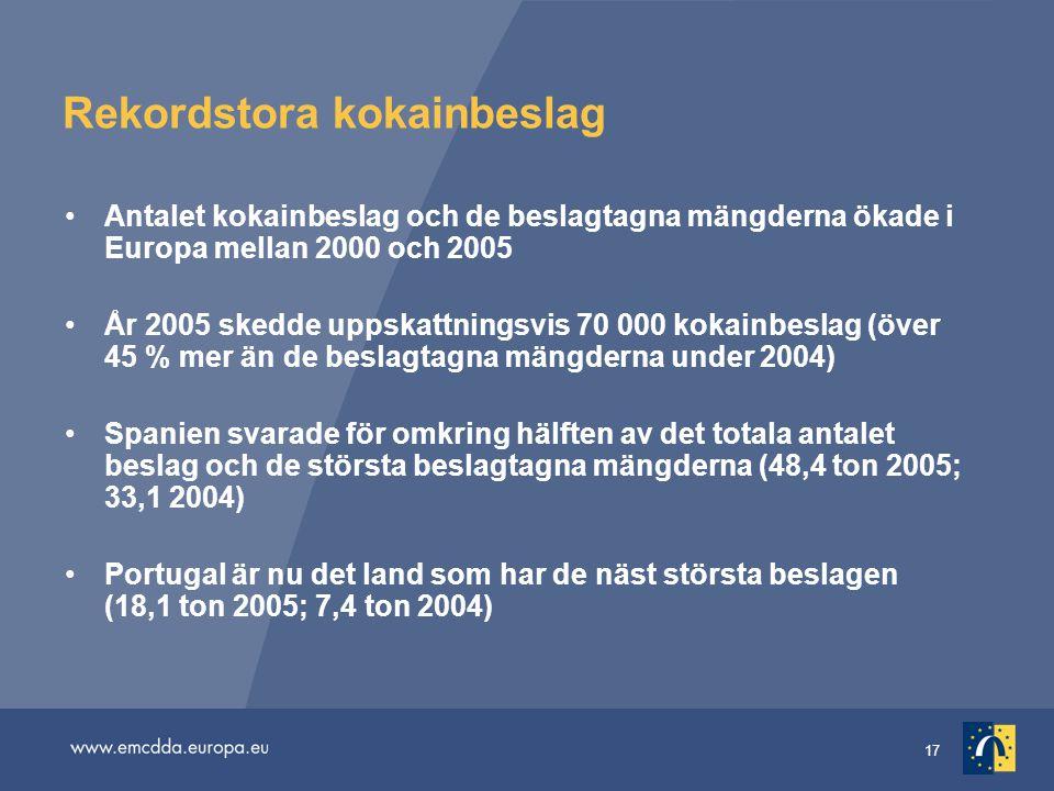 17 Rekordstora kokainbeslag Antalet kokainbeslag och de beslagtagna mängderna ökade i Europa mellan 2000 och 2005 År 2005 skedde uppskattningsvis 70 0