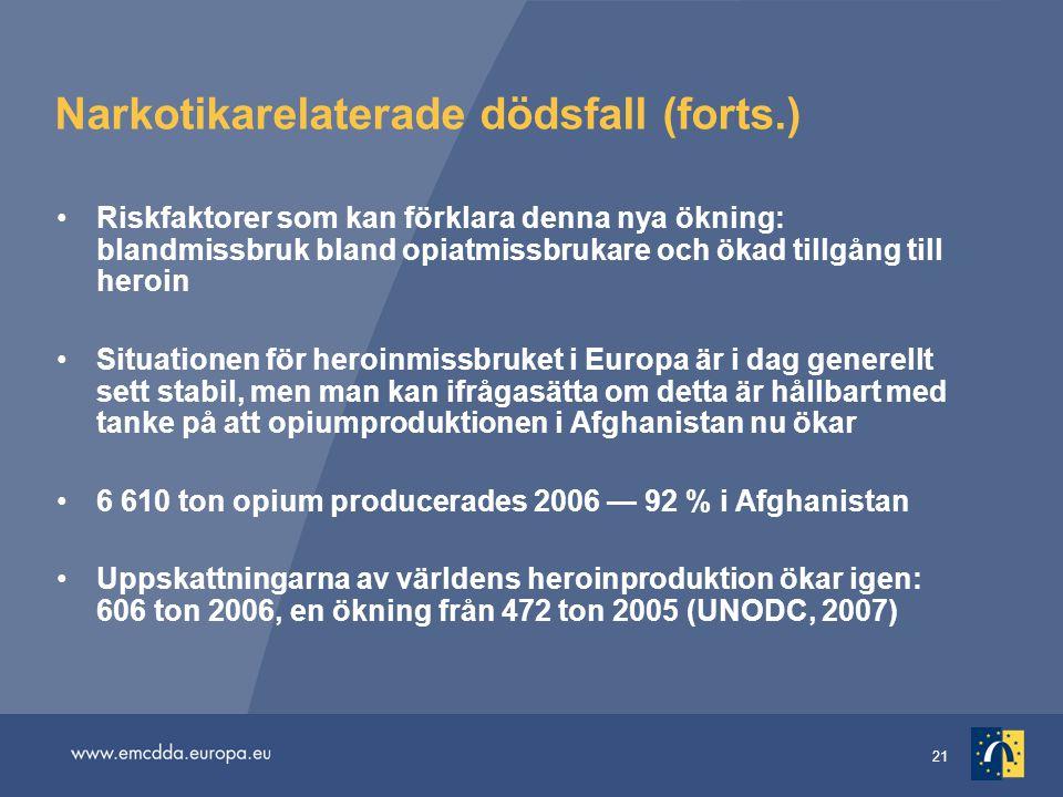 21 Narkotikarelaterade dödsfall (forts.) Riskfaktorer som kan förklara denna nya ökning: blandmissbruk bland opiatmissbrukare och ökad tillgång till h