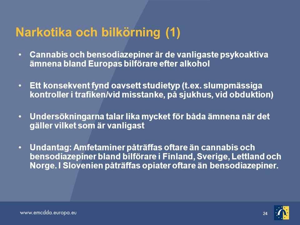 24 Narkotika och bilkörning (1) Cannabis och bensodiazepiner är de vanligaste psykoaktiva ämnena bland Europas bilförare efter alkohol Ett konsekvent
