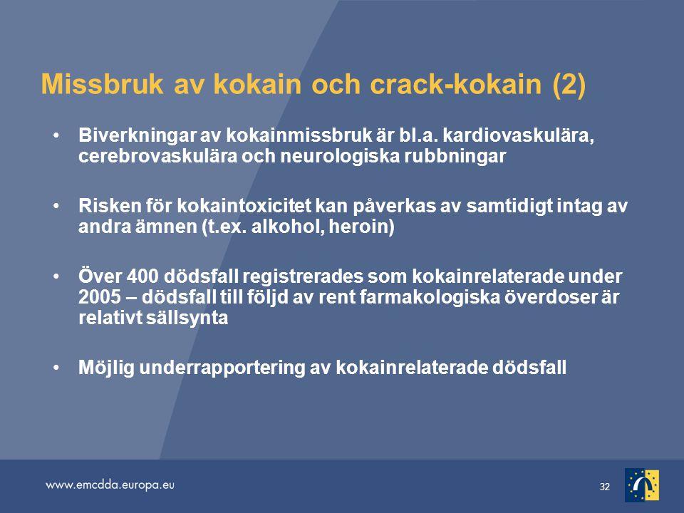 32 Missbruk av kokain och crack-kokain (2) Biverkningar av kokainmissbruk är bl.a. kardiovaskulära, cerebrovaskulära och neurologiska rubbningar Riske