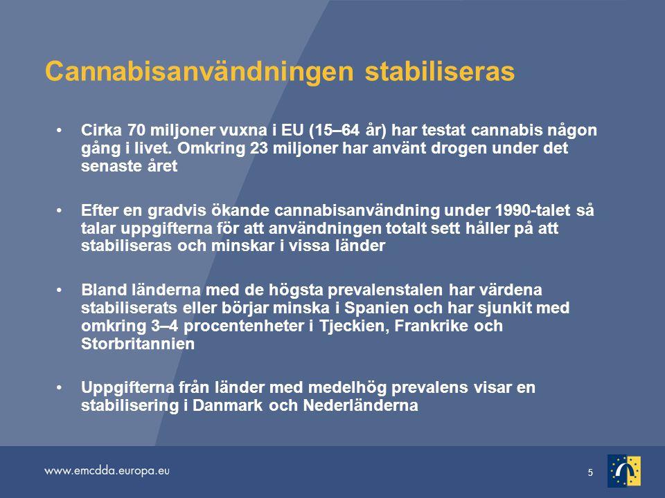 5 Cannabisanvändningen stabiliseras Cirka 70 miljoner vuxna i EU (15–64 år) har testat cannabis någon gång i livet. Omkring 23 miljoner har använt dro