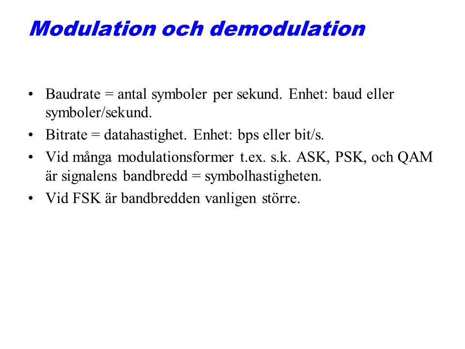 Modulation och demodulation Baudrate = antal symboler per sekund. Enhet: baud eller symboler/sekund. Bitrate = datahastighet. Enhet: bps eller bit/s.