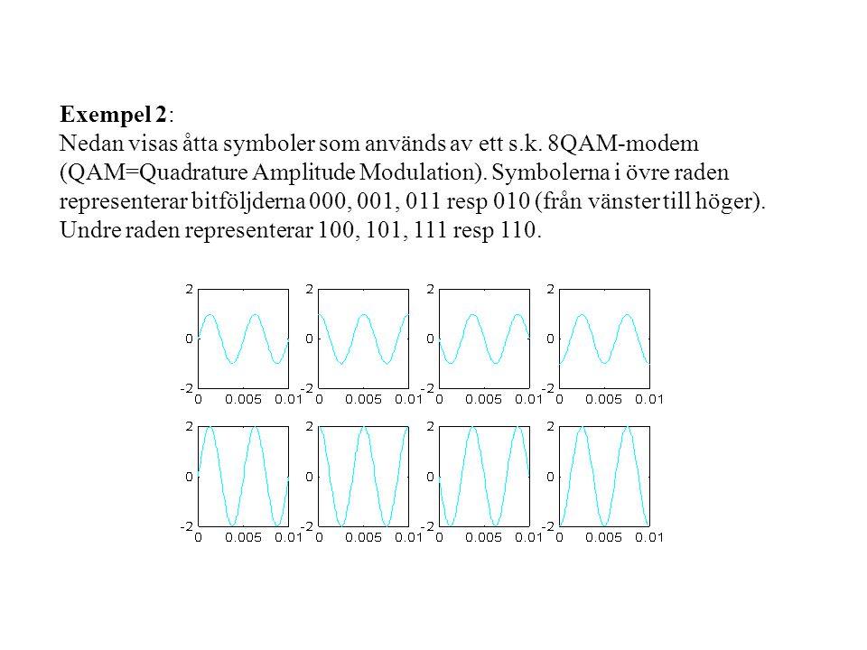 Exempel 2: Nedan visas åtta symboler som används av ett s.k. 8QAM-modem (QAM=Quadrature Amplitude Modulation). Symbolerna i övre raden representerar b