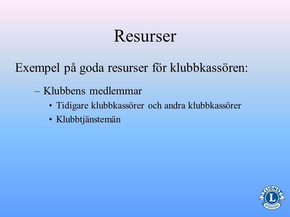 Resurser