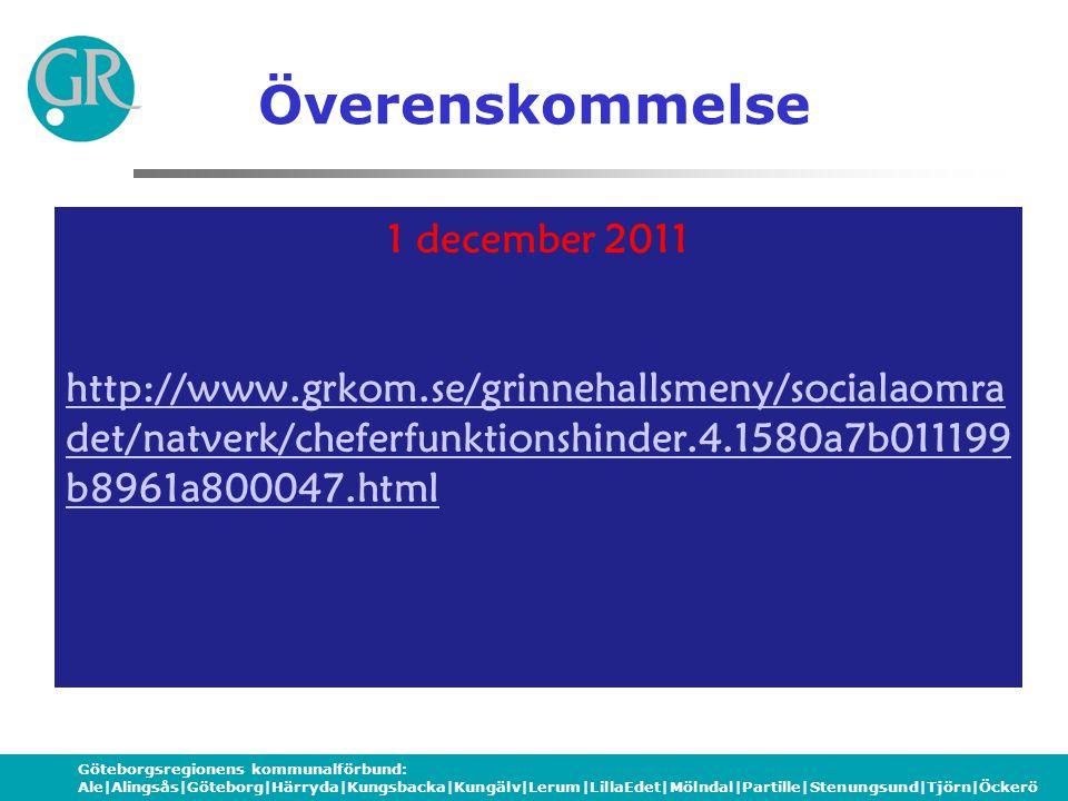 Göteborgsregionens kommunalförbund: Ale|Alingsås|Göteborg|Härryda|Kungsbacka|Kungälv|Lerum|LillaEdet|Mölndal|Partille|Stenungsund|Tjörn|Öckerö 1 december 2011 http://www.grkom.se/grinnehallsmeny/socialaomra det/natverk/cheferfunktionshinder.4.1580a7b011199 b8961a800047.html Överenskommelse