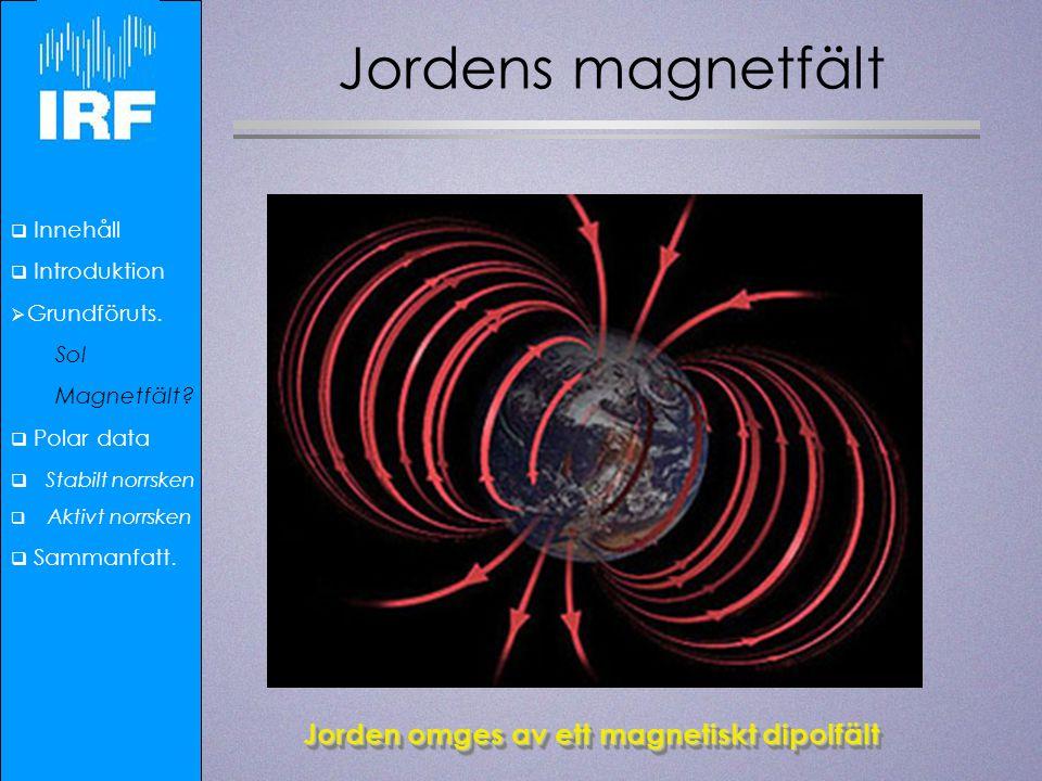  Innehåll  Introduktion  Grundföruts.Sol Magnetfält.