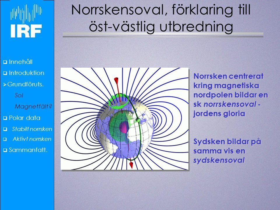  Innehåll  Introduktion  Grundföruts. Sol Magnetfält.