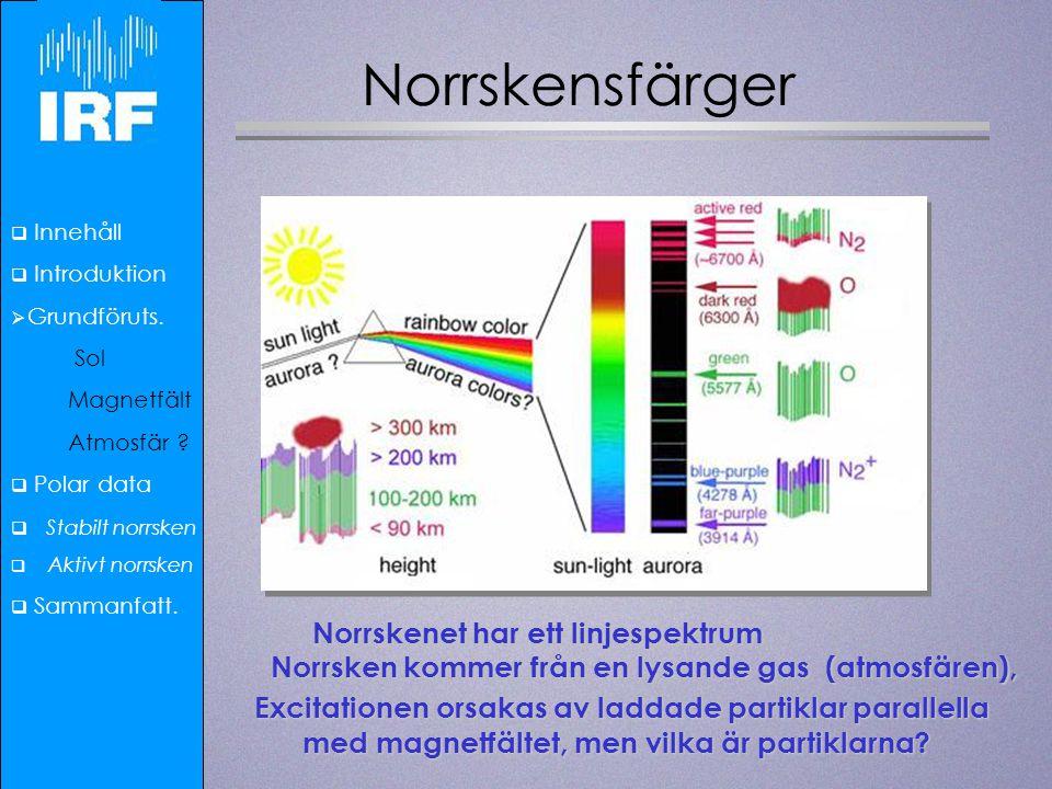  Innehåll  Introduktion  Grundföruts. Sol Magnetfält Atmosfär .