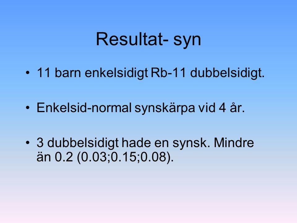 Resultat- syn 11 barn enkelsidigt Rb-11 dubbelsidigt. Enkelsid-normal synskärpa vid 4 år. 3 dubbelsidigt hade en synsk. Mindre än 0.2 (0.03;0.15;0.08)