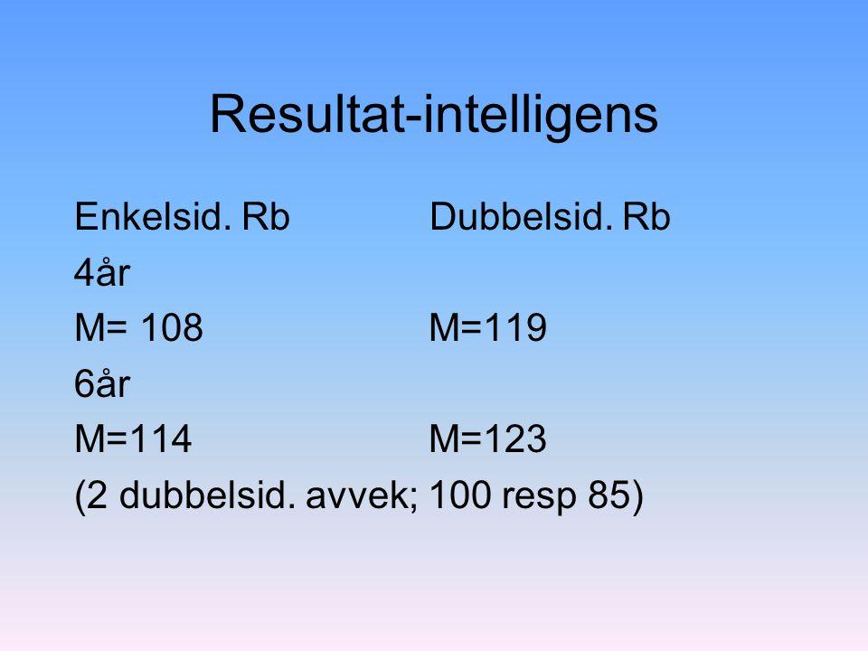 Resultat-intelligens Enkelsid. Rb Dubbelsid. Rb 4år M= 108 M=119 6år M=114 M=123 (2 dubbelsid. avvek; 100 resp 85)