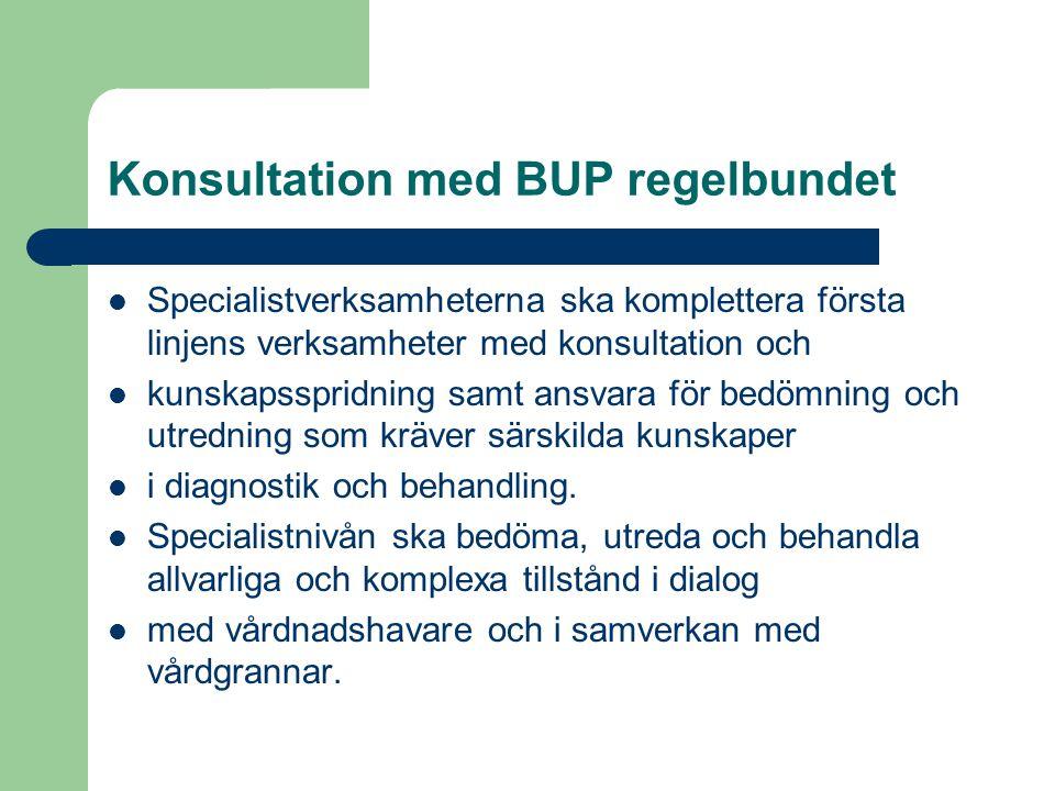 Konsultation med BUP regelbundet Specialistverksamheterna ska komplettera första linjens verksamheter med konsultation och kunskapsspridning samt ansvara för bedömning och utredning som kräver särskilda kunskaper i diagnostik och behandling.