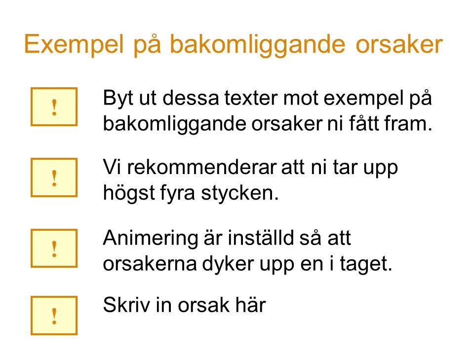 Exempel på bakomliggande orsaker Byt ut dessa texter mot exempel på bakomliggande orsaker ni fått fram.