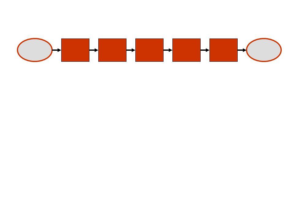 Exempel på åtgärder Åtg.Det är detta avsnitt som bör ta mest utrymme i din presentation Åtg.