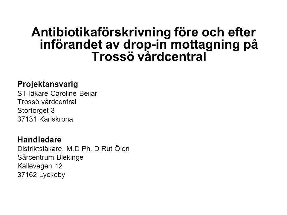 Antibiotikaförskrivning före och efter införandet av drop-in mottagning på Trossö vårdcentral Projektansvarig ST-läkare Caroline Beijar Trossö vårdcen