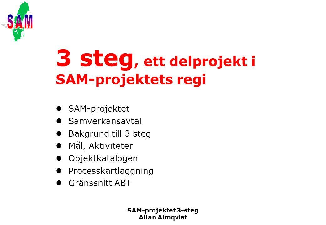 SAM-projektet 3-steg Allan Almqvist 3 steg, ett delprojekt i SAM-projektets regi SAM-projektet Samverkansavtal Bakgrund till 3 steg Mål, Aktiviteter O