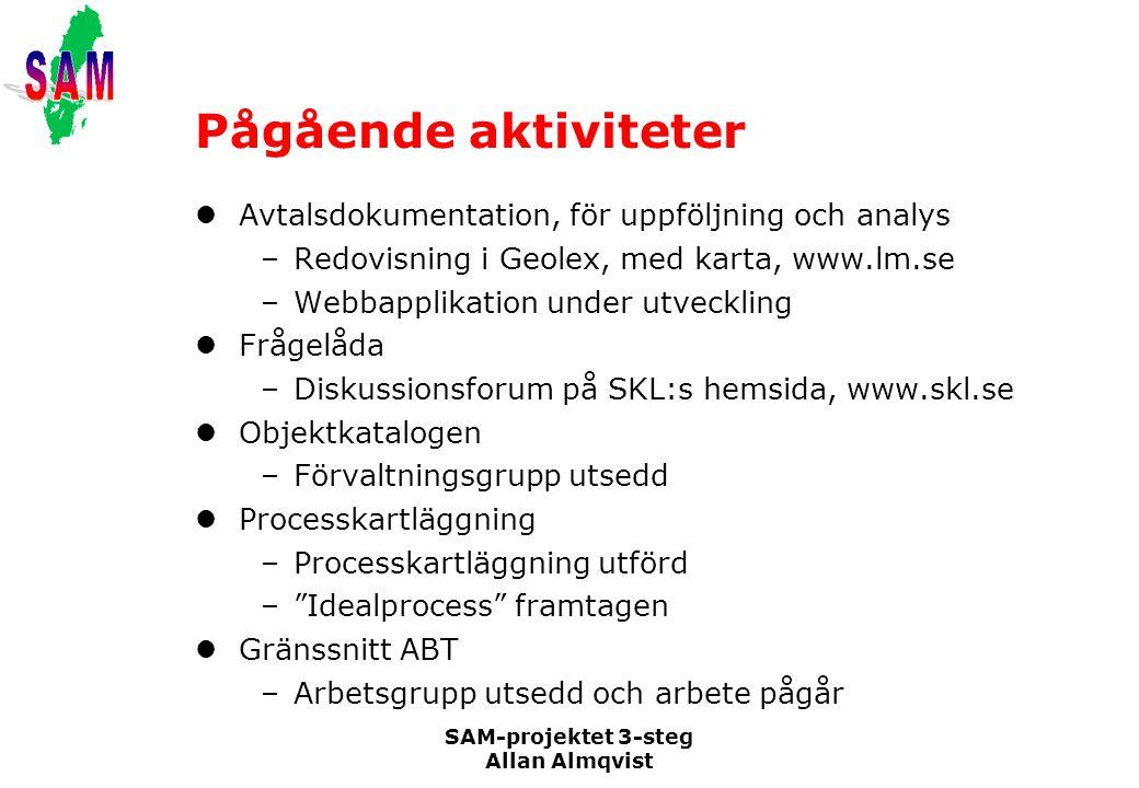SAM-projektet 3-steg Allan Almqvist Pågående aktiviteter Avtalsdokumentation, för uppföljning och analys –Redovisning i Geolex, med karta, www.lm.se –