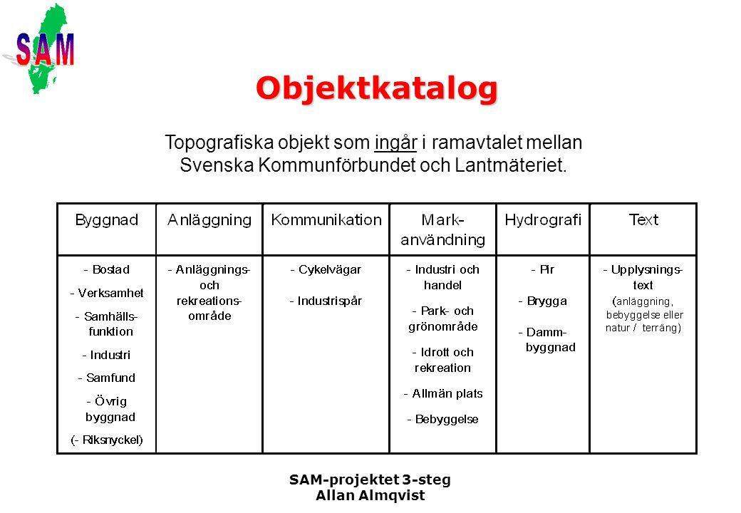 SAM-projektet 3-steg Allan Almqvist Objektkatalog Topografiska objekt som ingår i ramavtalet mellan Svenska Kommunförbundet och Lantmäteriet.