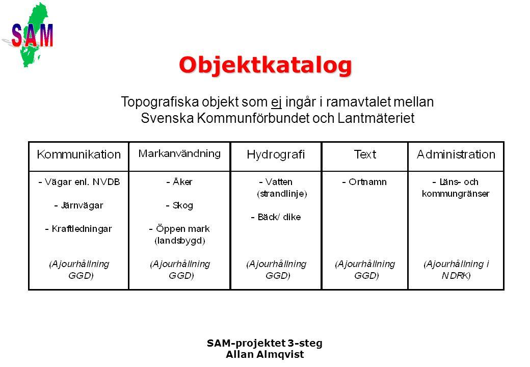 SAM-projektet 3-steg Allan Almqvist Objektkatalog Topografiska objekt som ej ingår i ramavtalet mellan Svenska Kommunförbundet och Lantmäteriet