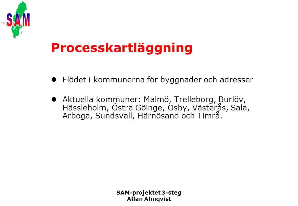 SAM-projektet 3-steg Allan Almqvist Processkartläggning Flödet i kommunerna för byggnader och adresser Aktuella kommuner: Malmö, Trelleborg, Burlöv, H