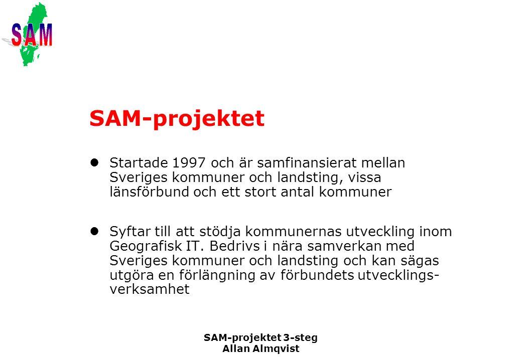 SAM-projektet 3-steg Allan Almqvist SAM-projektet Startade 1997 och är samfinansierat mellan Sveriges kommuner och landsting, vissa länsförbund och et