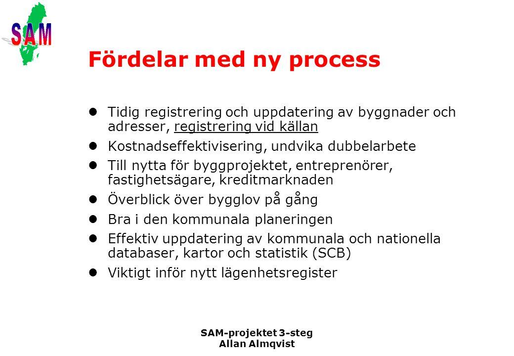 SAM-projektet 3-steg Allan Almqvist Fördelar med ny process Tidig registrering och uppdatering av byggnader och adresser, registrering vid källan Kost