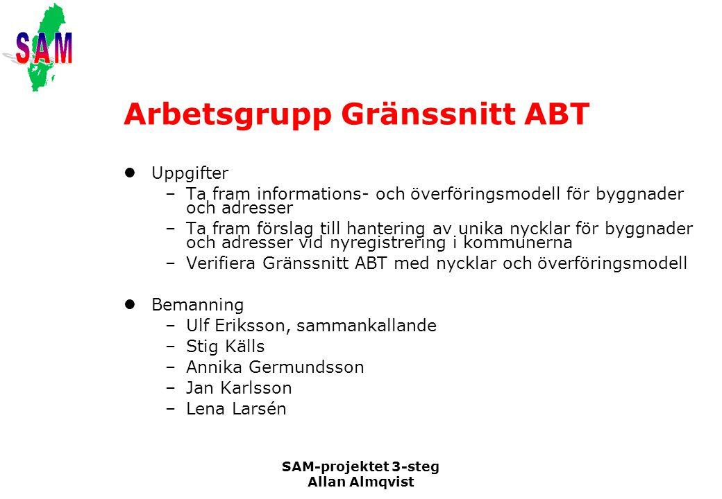 SAM-projektet 3-steg Allan Almqvist Arbetsgrupp Gränssnitt ABT Uppgifter –Ta fram informations- och överföringsmodell för byggnader och adresser –Ta f