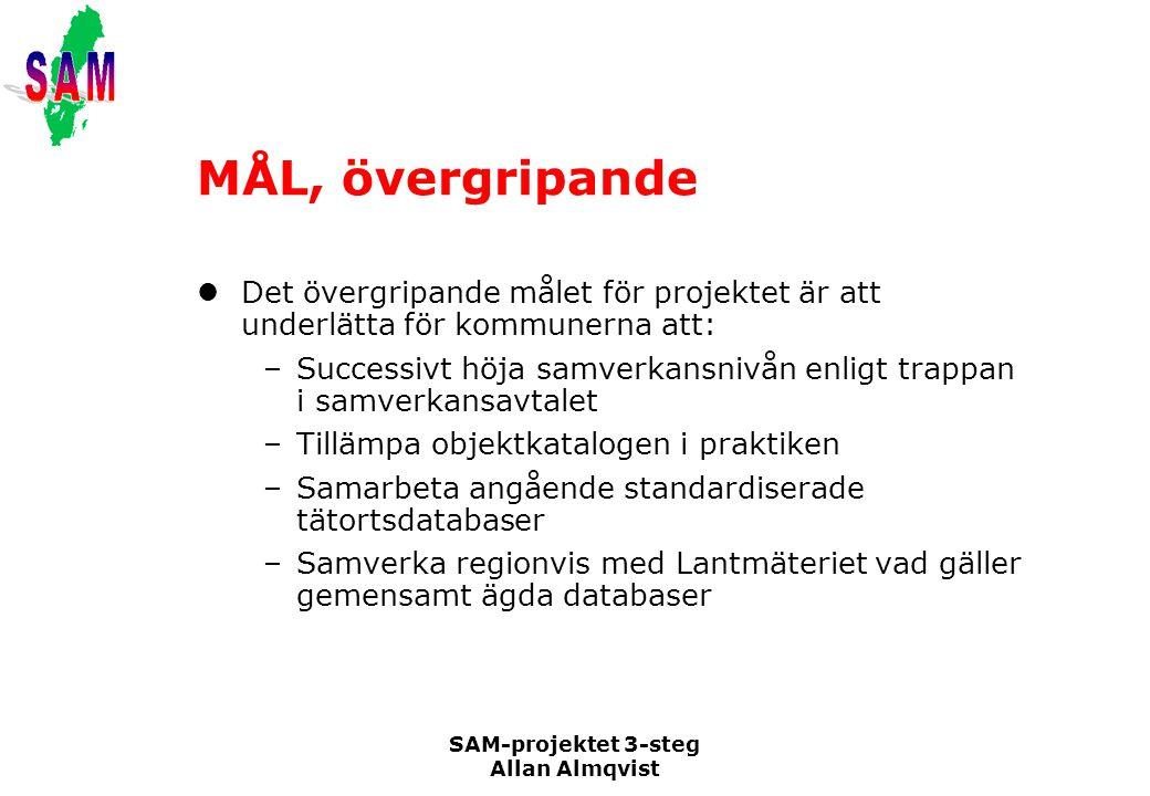 SAM-projektet 3-steg Allan Almqvist MÅL, övergripande Det övergripande målet för projektet är att underlätta för kommunerna att: –Successivt höja samv