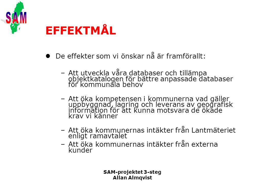 SAM-projektet 3-steg Allan Almqvist EFFEKTMÅL De effekter som vi önskar nå är framförallt: –Att utveckla våra databaser och tillämpa objektkatalogen f