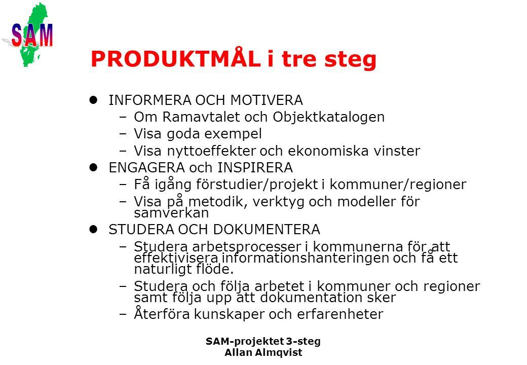 SAM-projektet 3-steg Allan Almqvist PRODUKTMÅL i tre steg INFORMERA OCH MOTIVERA –Om Ramavtalet och Objektkatalogen –Visa goda exempel –Visa nyttoeffe