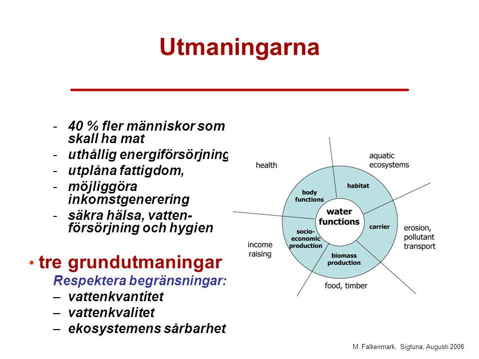 M. Falkenmark, Sigtuna, Augusti 2008 Utmaningarna _______________________ -40 % fler människor som skall ha mat -uthållig energiförsörjning -utplåna f