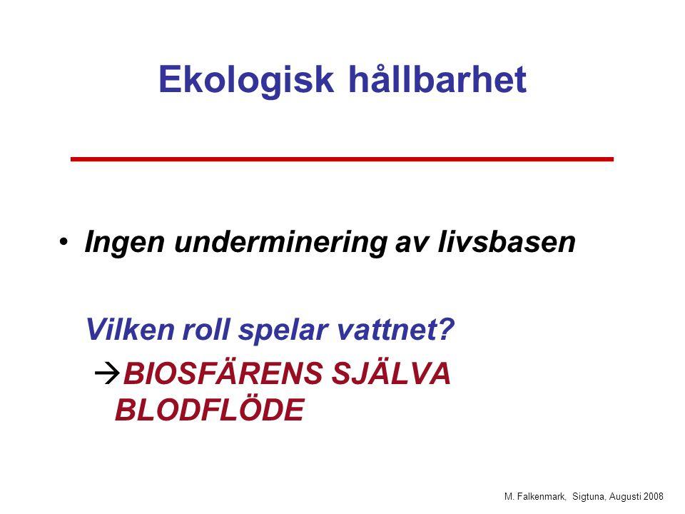 M. Falkenmark, Sigtuna, Augusti 2008 Ekologisk hållbarhet ___________________ Ingen underminering av livsbasen Vilken roll spelar vattnet?  BIOSFÄREN