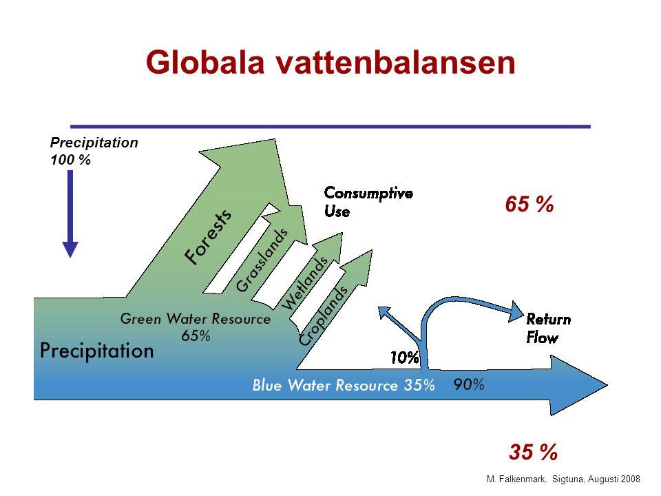 M. Falkenmark, Sigtuna, Augusti 2008 Globala vattenbalansen _______________________ Precipitation 100 % 65 % 35 %