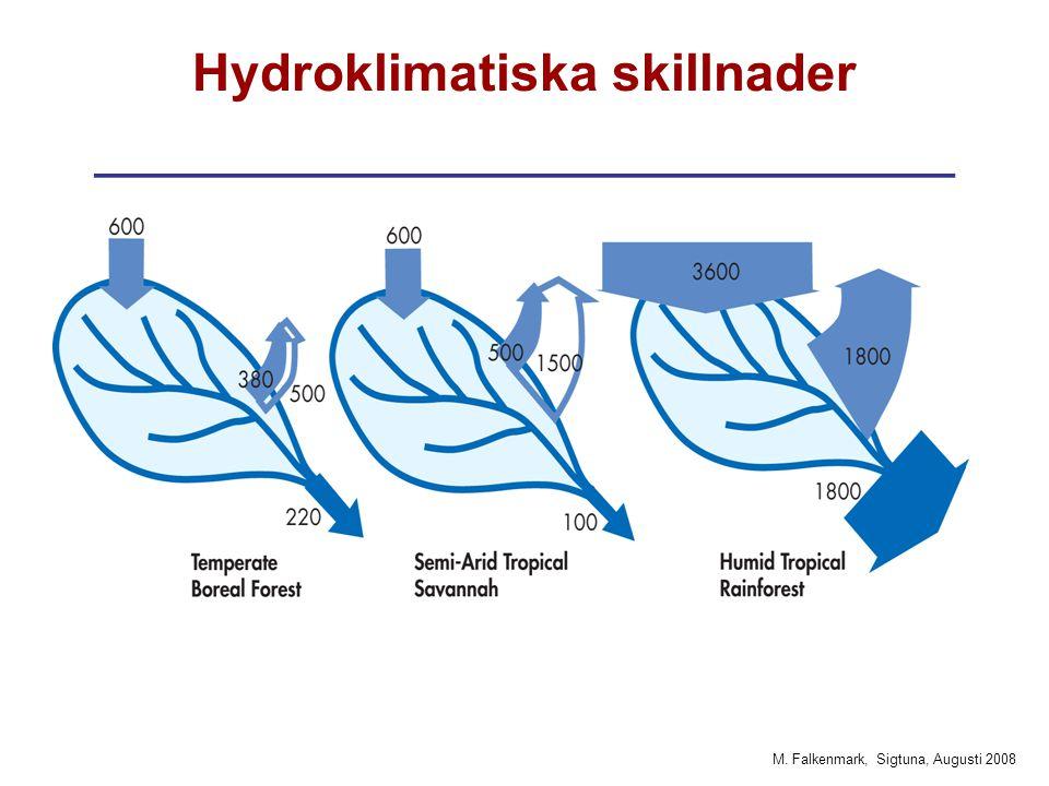 M. Falkenmark, Sigtuna, Augusti 2008 Hydroklimatiska skillnader ________________________