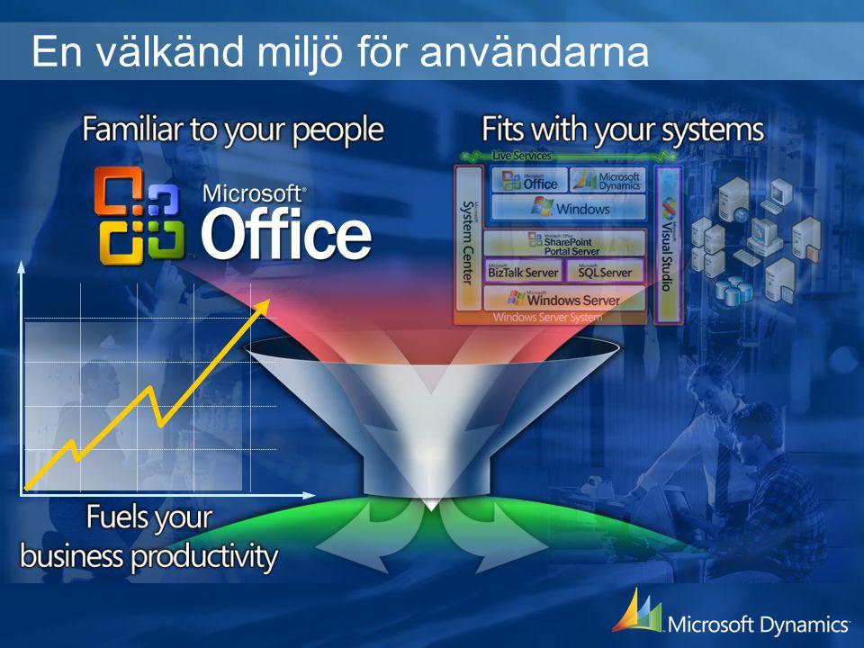 Why Microsoft Dynamics? En välkänd miljö för användarna