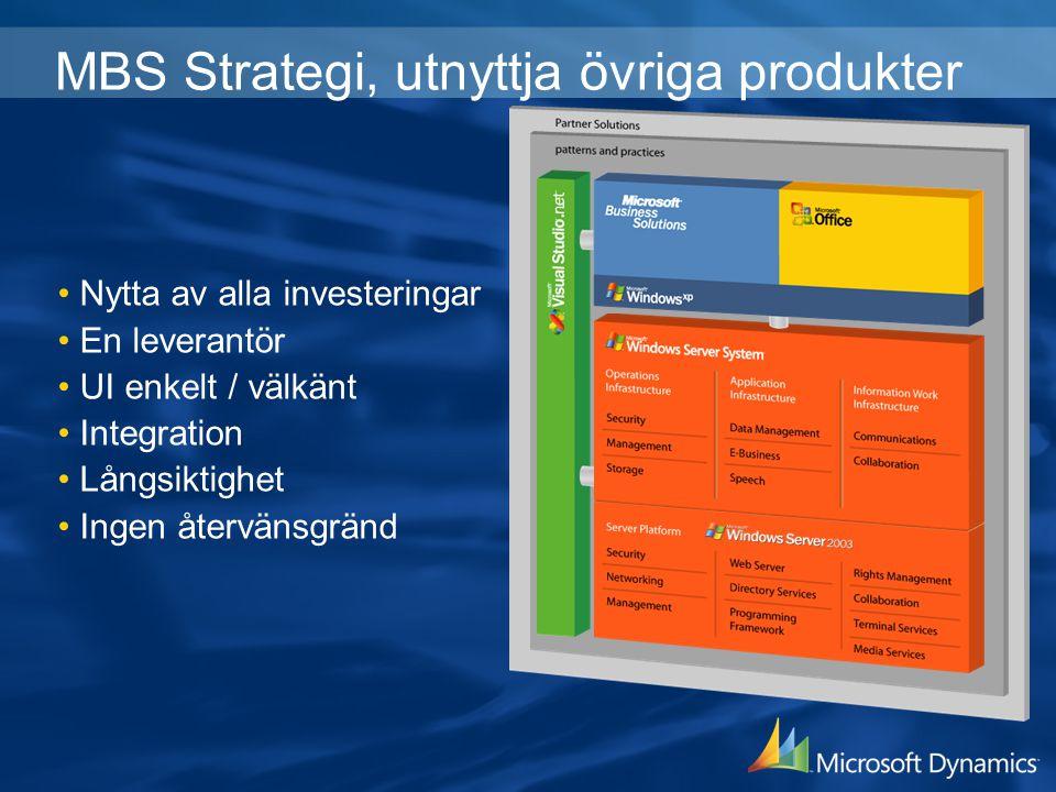 MBS Strategi, utnyttja övriga produkter Nytta av alla investeringar En leverantör UI enkelt / välkänt Integration Långsiktighet Ingen återvänsgränd
